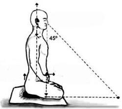 Как выбрать позу для медитации