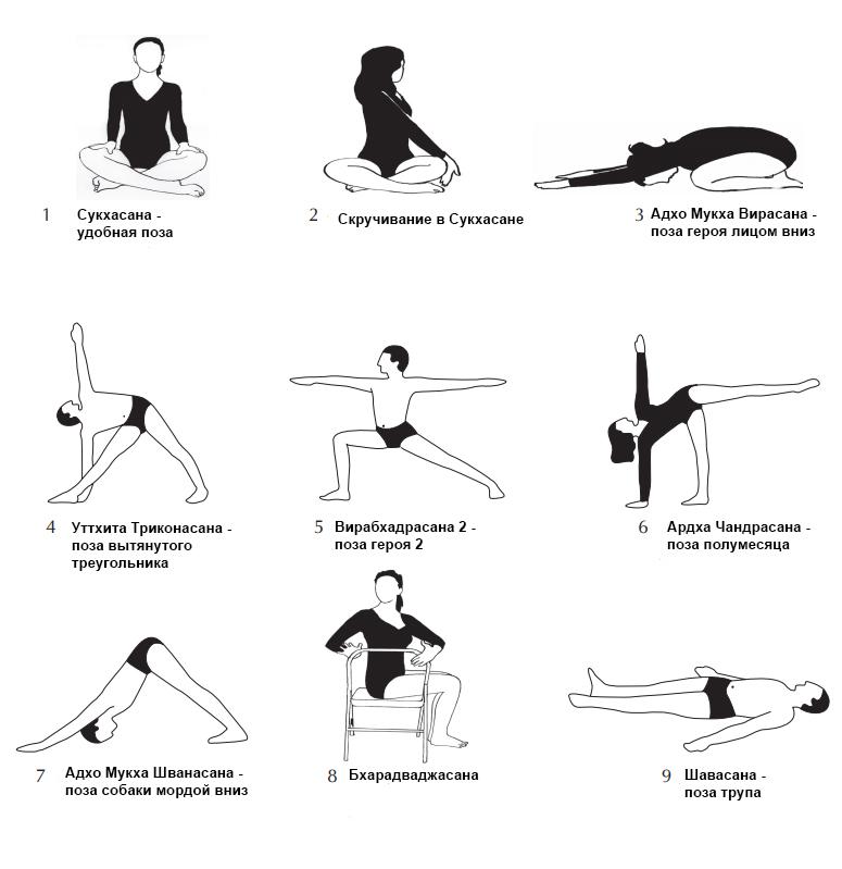 Йога Айенгара для начального уровня - комплекс асан 4